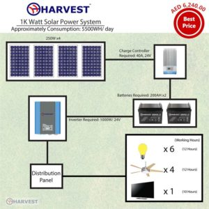 1KW Solar Power System: Al Taaraf group (Solar Division)