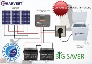 PWM Charge Controller: Al Taaraf group (Solar Division)