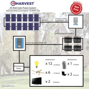 3KW Solar Power System: Al Taaraf group (Solar Division)
